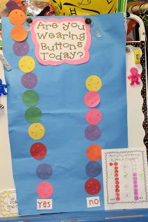 """Graph, """"Are You Wearing Buttons Today?"""" (from Mrs. Lee's Kindergarten)"""