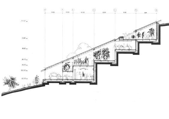 "Oficinas ""Renzo Piano Building Workshop"" / Renzo Piano / Génova / 1991"