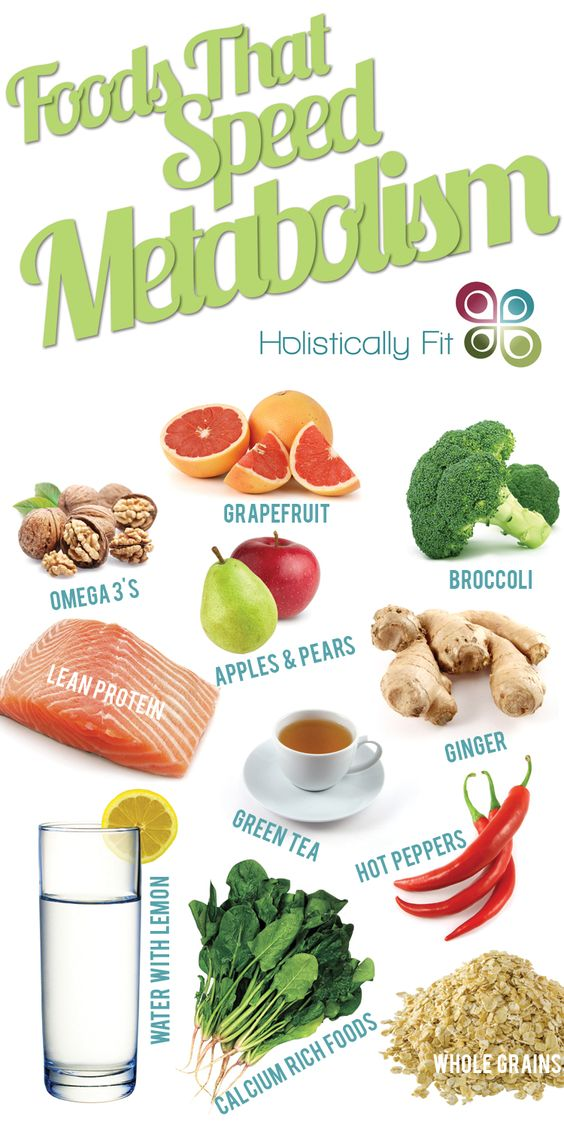 Foods that speed up your metabolism... Lean down and tone up with Holistically Fit!: