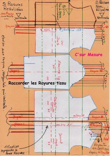 Conseils pour couper les tissus à rayures ou à carreaux - blog C' sur mesure