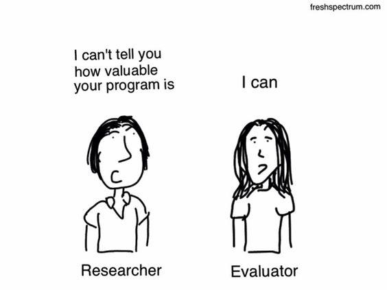 Lysy   Evaluation Resources    Program Evaluation