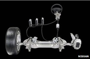 Nissan Steer-by-wire cars