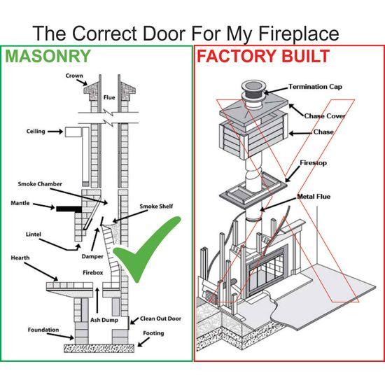 Savannah Masonry Glass Fireplace Door In Textured Black In 2020 Chimney Design Fireplace Glass Doors Masonry Fireplace