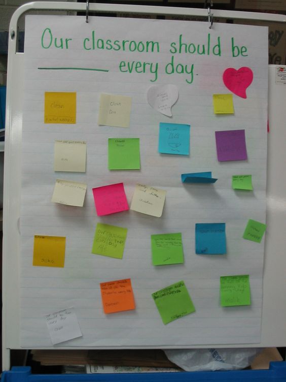 Like the idea of this interactive working wall for my first day with new class. Would make a good part of a pshe lesson :)