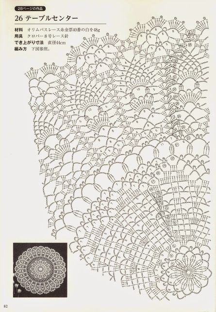 Kira crochet: Crocheted scheme no. 455