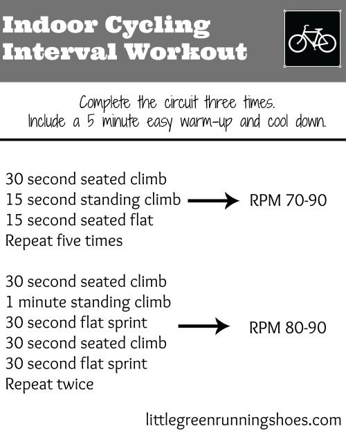Indoor Cycling Interval Training Details