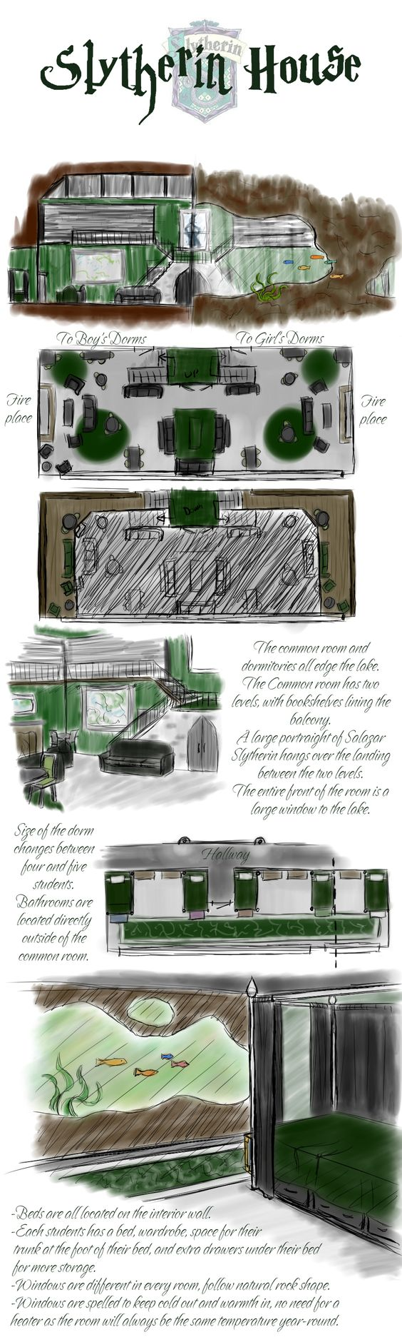 Slytherin House by *Whisperwings on deviantART     I think I would definitely be a slytherin.  Hopefully not a dick though.: