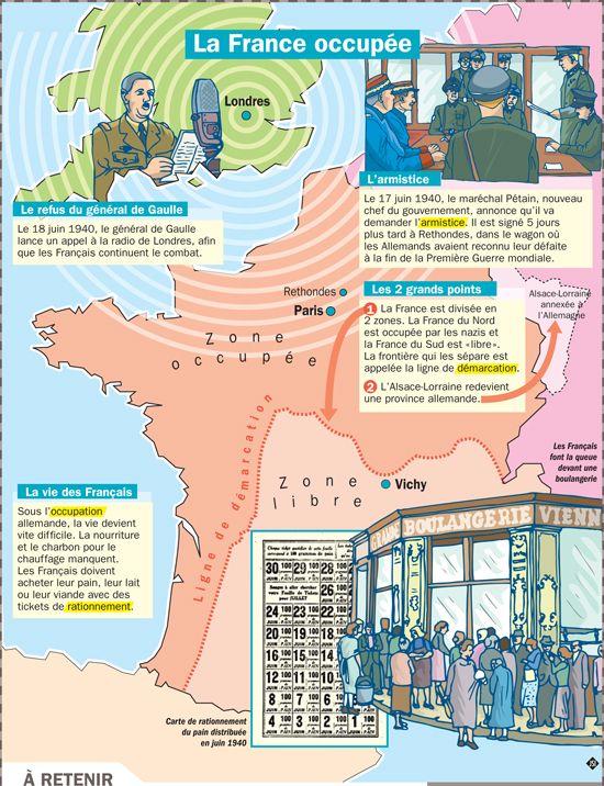 Fiche exposés : La France occupée