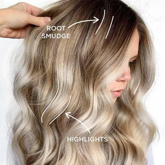 46+ Shadow root vs root smudge ideas