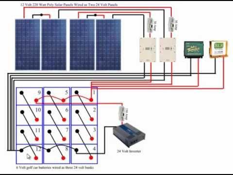 DIY Solar Panel System Battery Bank Wiring Energia