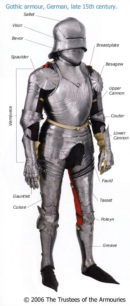 arms and armour of the medieval knight pdf