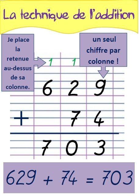 Toutes mes affiches de techniques op ratoires - Affiche multiplication ...