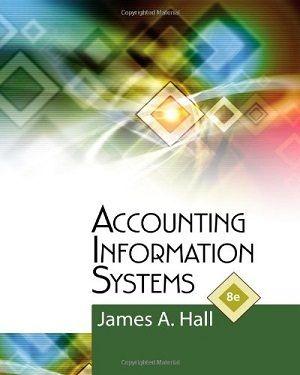 MIS - Understanding Information Systems