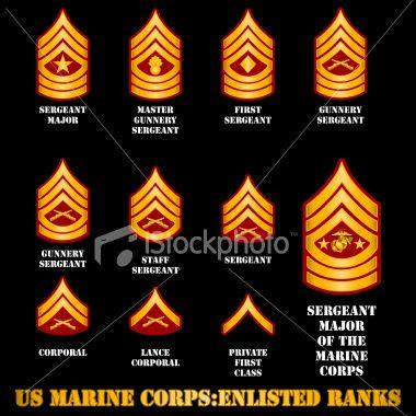 ... corps us marine corps marines wow marine wife marine rank marine