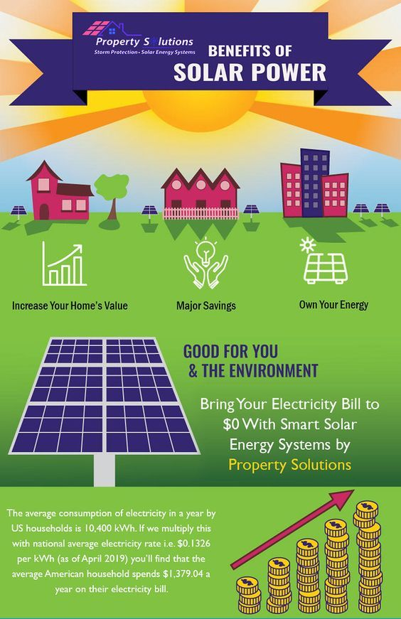 Benefits Of Solar Power Solar Energy System Solar Power Solar Technology