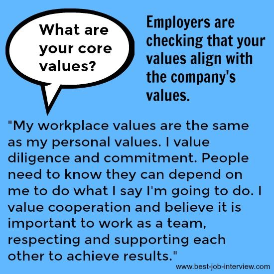 Answers to tricky interview questions - What are your core values?