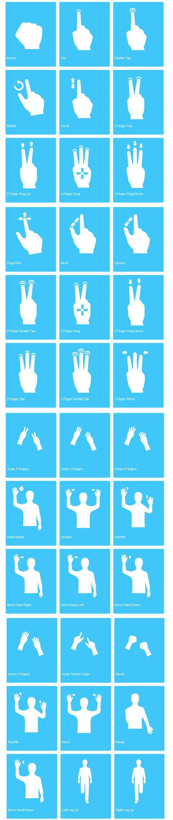Téléchargez le guide du langage gestuel !