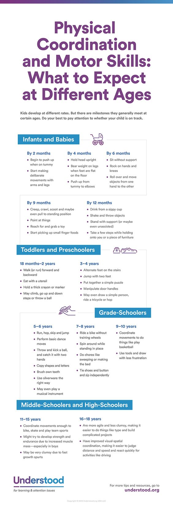Kids physically develop at slightly different rates. There are, however, milestones to watch for at certain ages. Keeping track of your child's progress in physical coordination at different ages can help reveal potential issues.