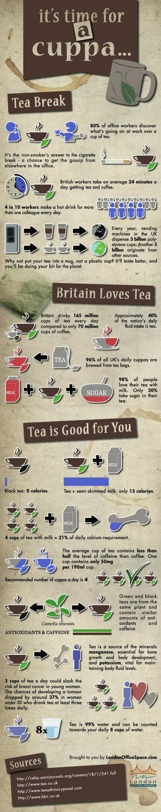Tea drinking traditions in the British office - only 4 in 10 people make a cup of hot drink for more than one colleague every day. Infographic
