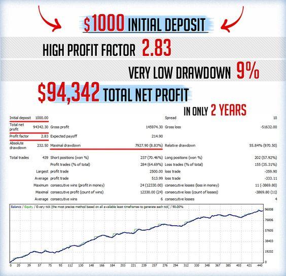 MetaTrader 5 Forex Trading Platform Review