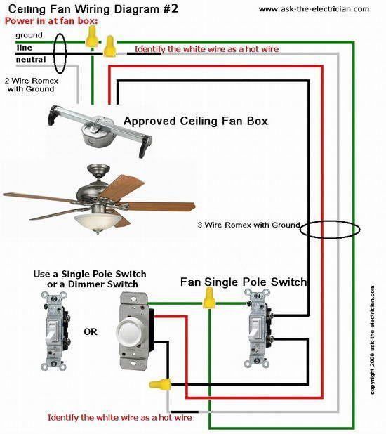 Pin By Hiker On Electronics In 2020 Ceiling Fan Wiring Home Electrical Wiring Ceiling Fan Installation