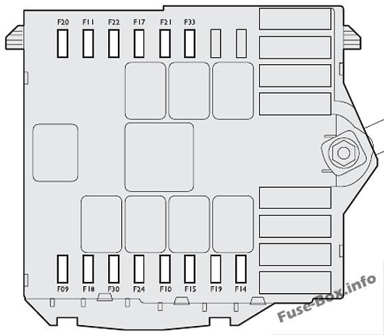 Under Hood Fuse Box Diagram Fiat Linea 2007 2016 Fiat Linea Fuse Box Fiat