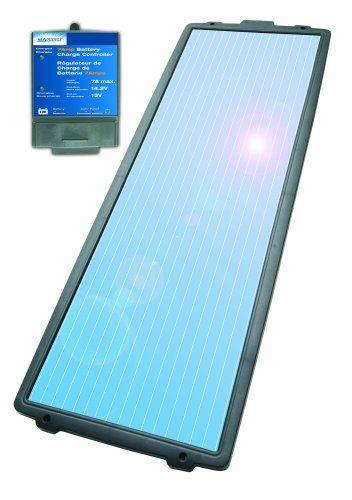 Sunforce 50033 15 Watt Solar Charging Kit Rv Solar Power Solar Panels Solar Charging