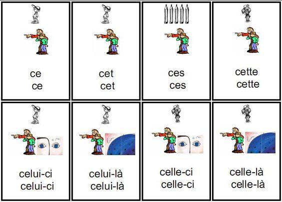 Резултат слика за pronoms demonstratifs