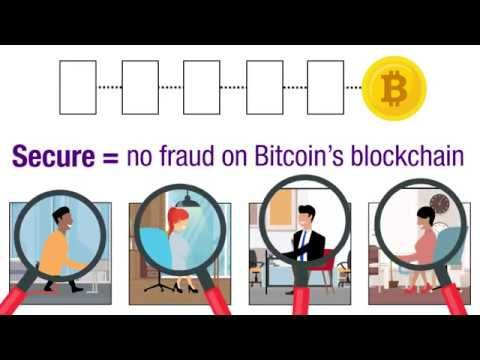 What Is Blockchain There Is No One Standard Definition The Most Parsimonious Is Distributed Ledger Of Transactions But Blockchain Bitcoin Cryptocurrency