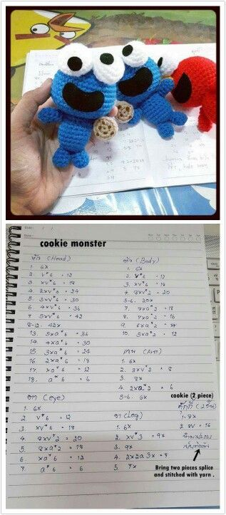 Amigurumi Cookie Monster Free Pattern : Pinterest The world s catalog of ideas