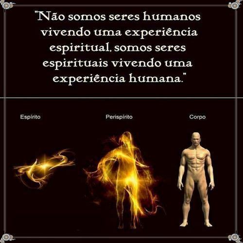 Resultado de imagem para seres espirituais vivendo uma experiencia humana