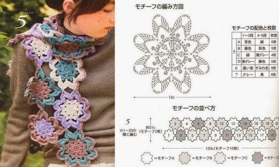 FIFIA CROCHETA blog de crochê : echarpe de crochê de com gráfico