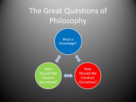 The 3 Big Questions of Philosophy   Psychology Today