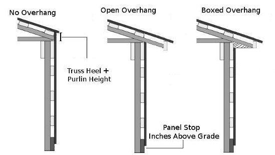 metal siding construction details - Google Search