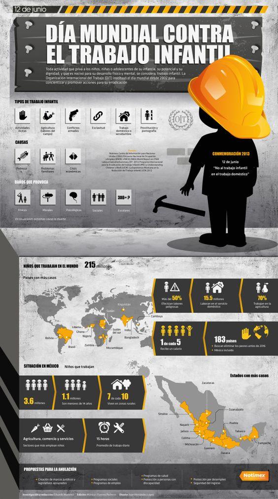Día mundial contra el trabajo infantil #infografia
