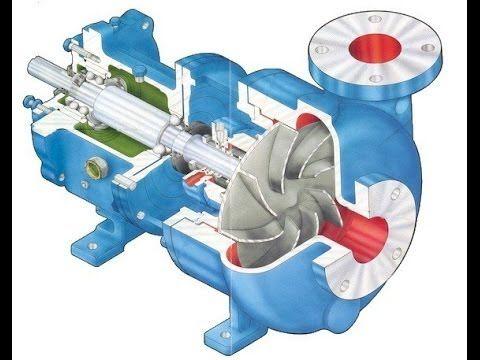 تركيب مضخات المياه Water Pumps Pumps Solar Water Pump