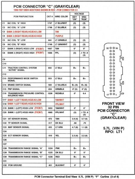 ls1 pcm wiring diagram - maytag washing machine motor wiring for wiring  diagram schematics  wiring diagram schematics