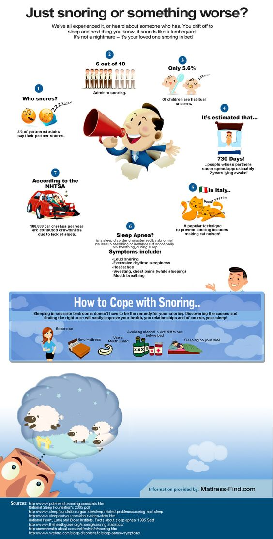 All about stop snoring and its aids