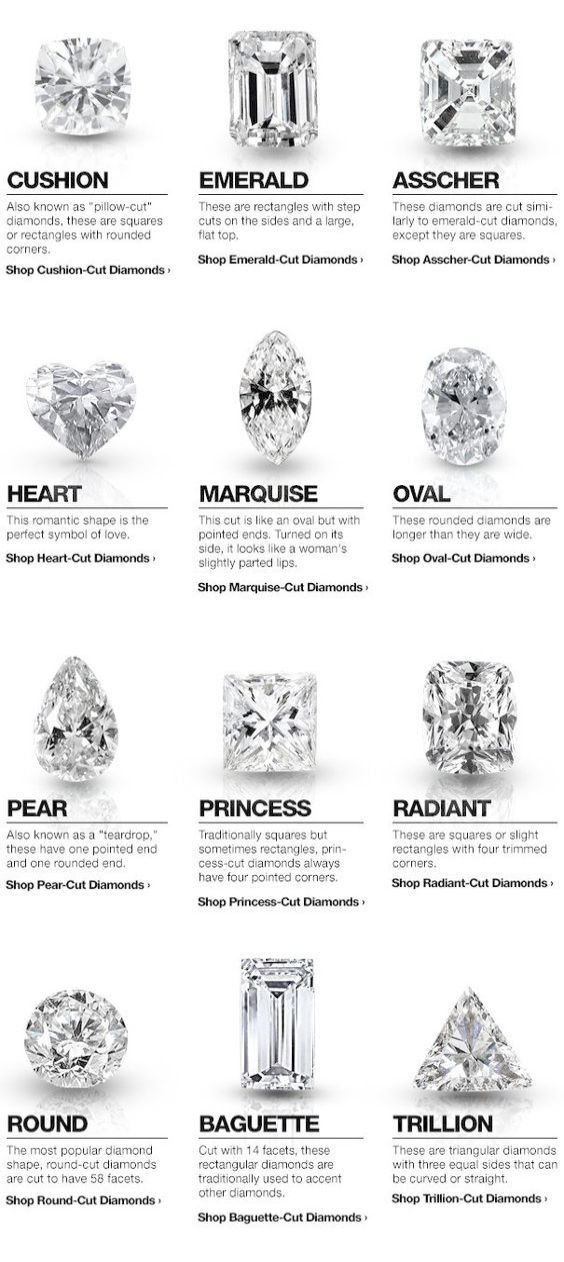 Diamond Ring Price Indian Rupees If Funky Jewellery Near Me Near Latest Diamond Jewellery Advertisement Wedding Ring Cushion Diamond Diamond Engagement Rings