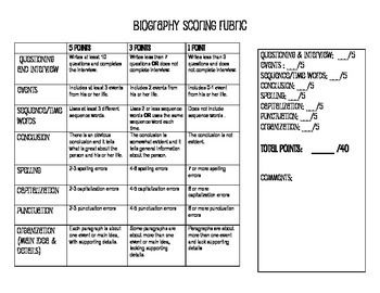 biography research paper rubric