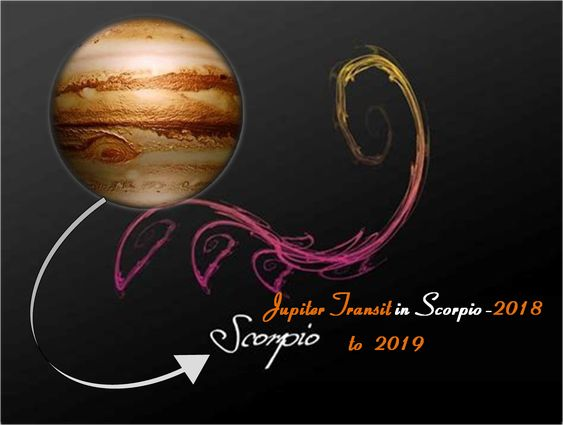What Significance Jupiter Transit Holds According to Vedic