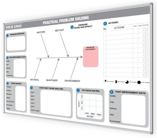 Printed Whiteboard Catalogue Visual Management Technology Desarrollo Profesional Gestion