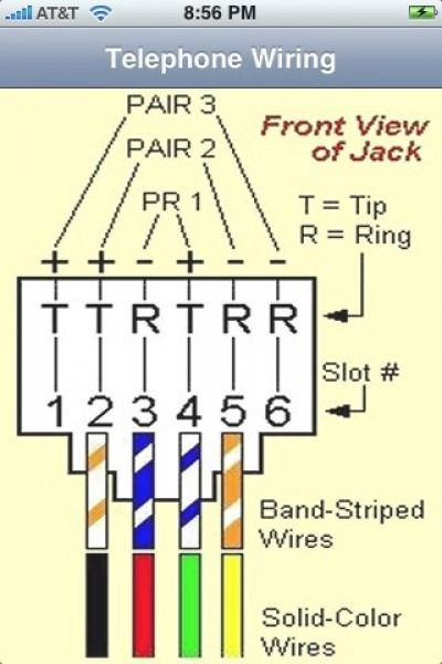 Phone Cable Wiring Diagram Phone Cables Phone Jack Wire