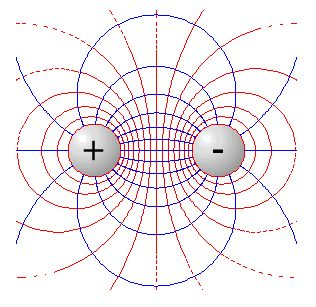 electric fields High magnetic field science and its application in the united states: current  status and future  the key point allowing resistive magnets to be used for  steady-state  thus, to achieve higher magnetic fields, the required electrical  power and.