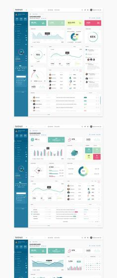 financial dashboard design - Google Search Dashboards - microstrategy administrator sample resume