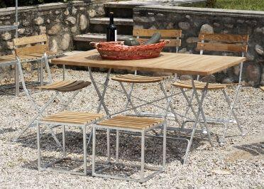 Table Bistrot Pliable En Acier Galvanise Et Teck Lucca Par Jankurtz Mobilier Design Table Salle A Manger Mobilier