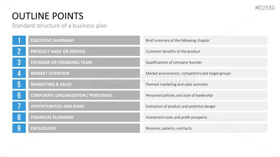 Business Plan Templates  Presentationload  Templates Ppt