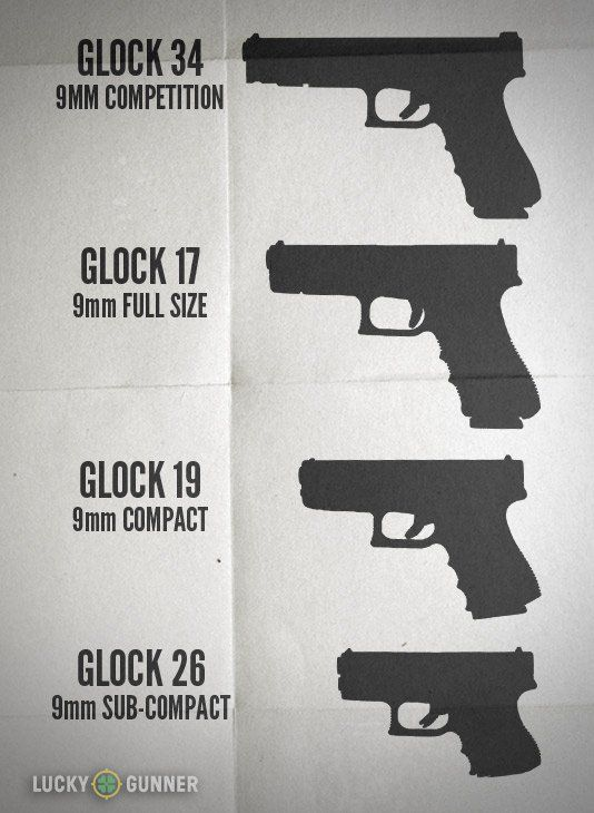 Best Handgun For Beginners Home Defense 2019 Hand Guns