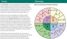 Calc para Eletrônica - Aplicativo para o dia a dia do estudante em elétrica e eletrônica