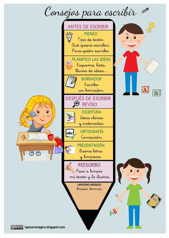 Animación a la Lectura y Escritura Creativa Infantil y Juvenil. Recursos y experiencias.: